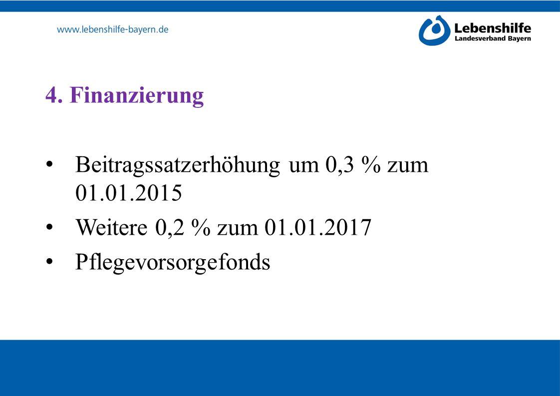 Beitragssatzerhöhung um 0,3 % zum 01.01.2015