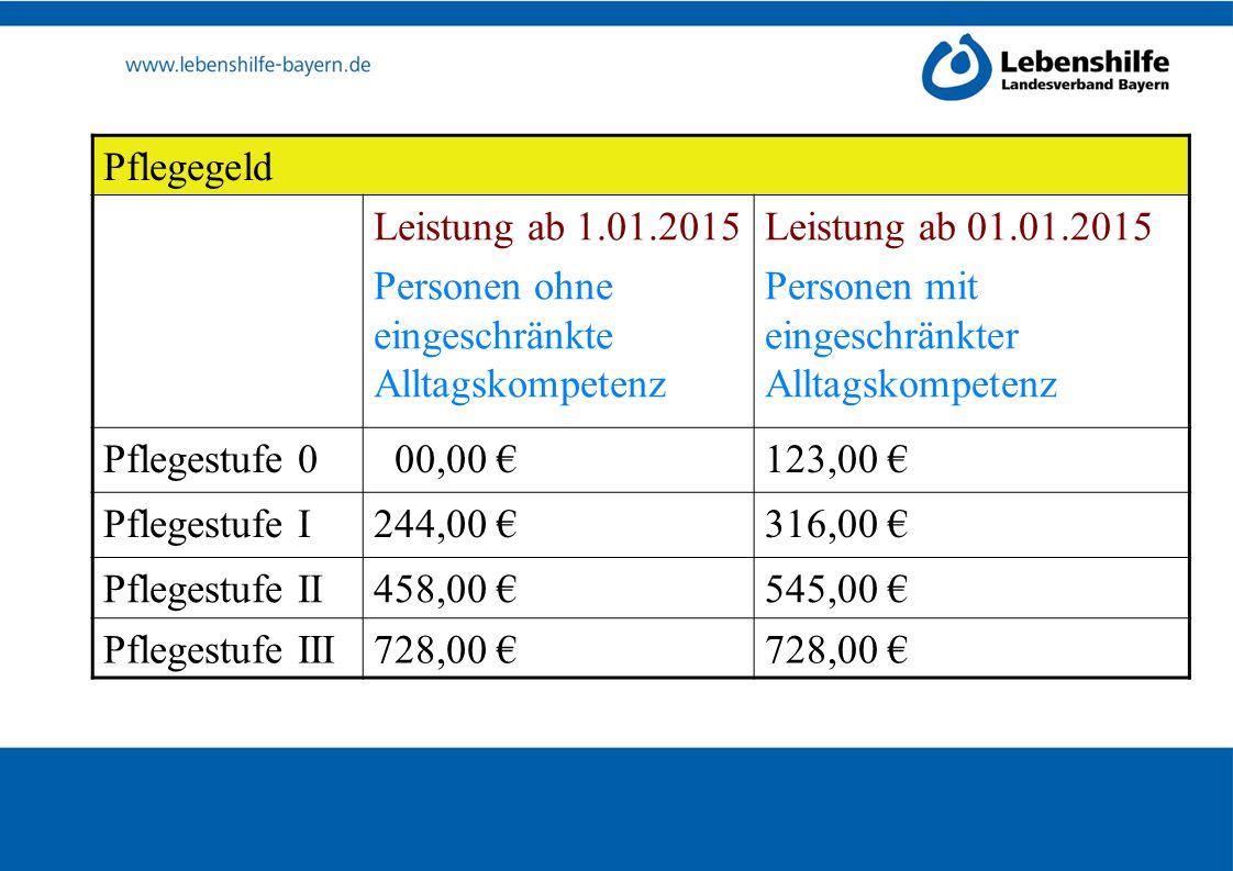 Pflegegeld Leistung ab 1.01.2015. Personen ohne eingeschränkte Alltagskompetenz. Leistung ab 01.01.2015.