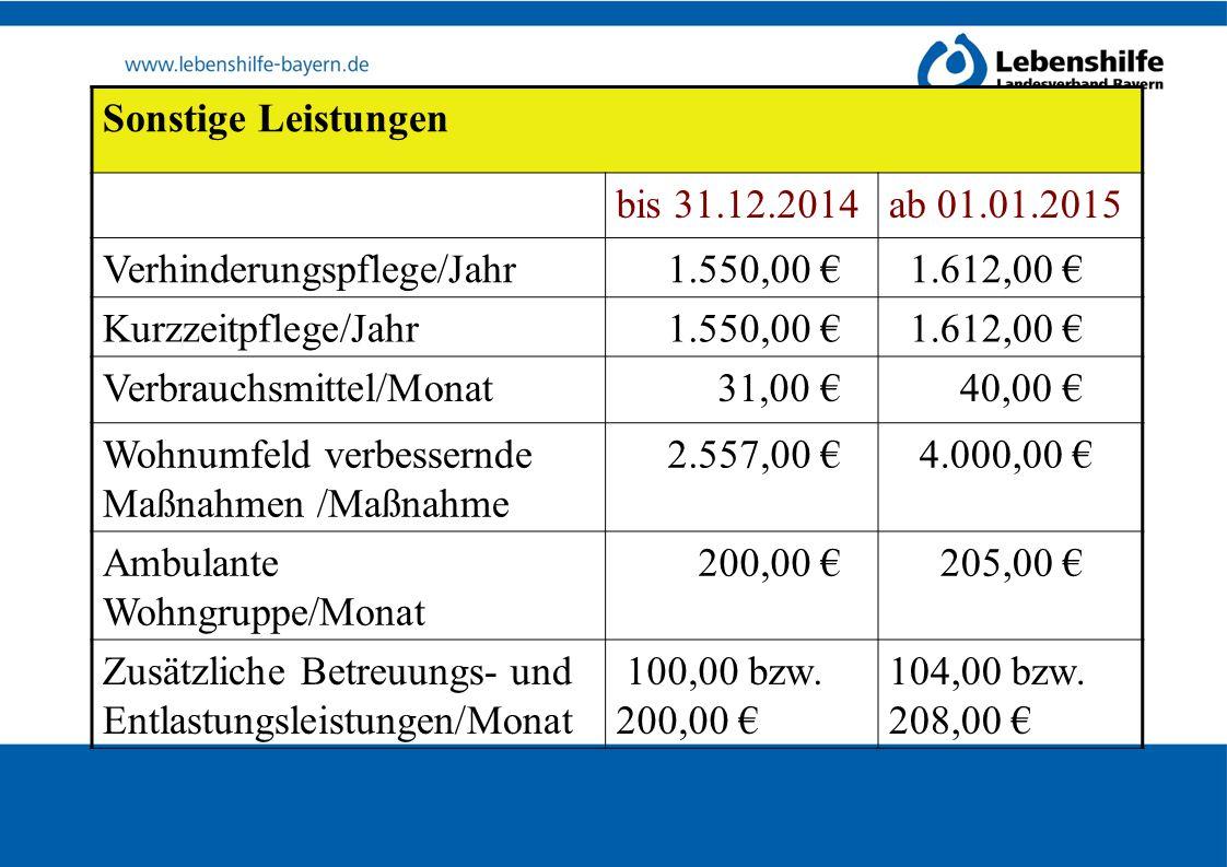 Sonstige Leistungen bis 31.12.2014. ab 01.01.2015. Verhinderungspflege/Jahr. 1.550,00 € 1.612,00 €