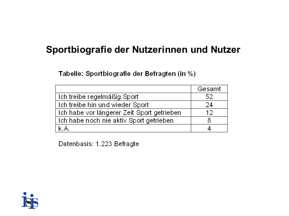 Sportbiografie der Nutzerinnen und Nutzer