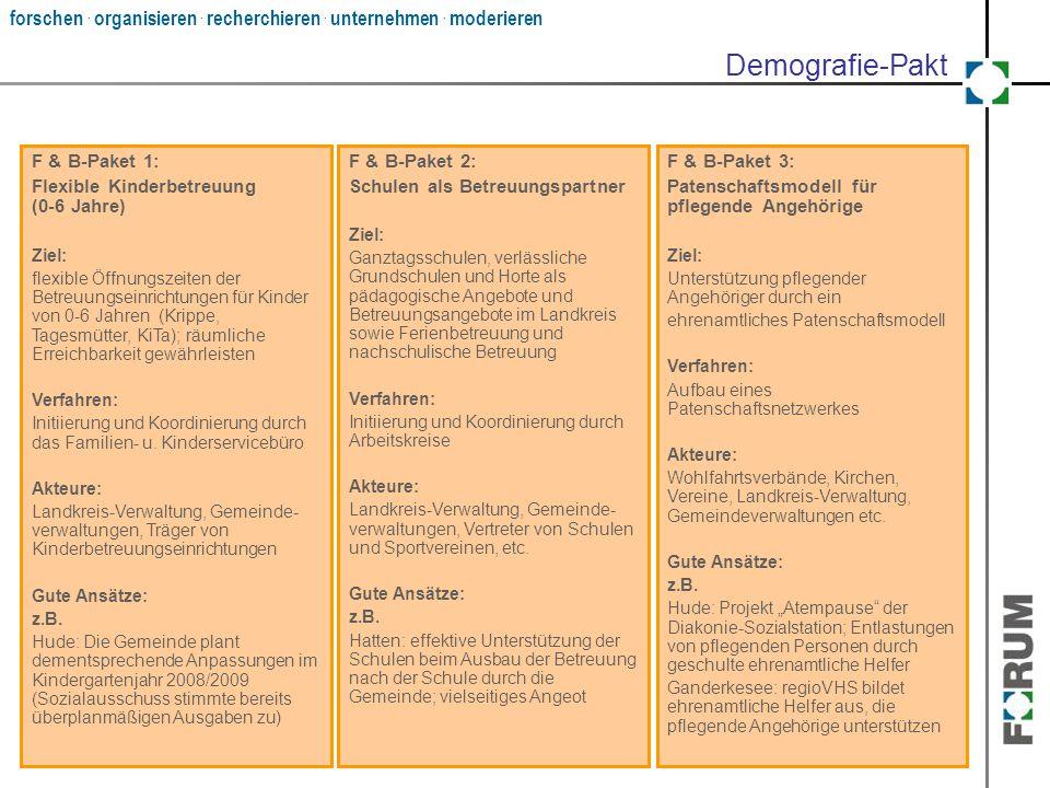 Demografie-Pakt F & B-Paket 1: Flexible Kinderbetreuung (0-6 Jahre)