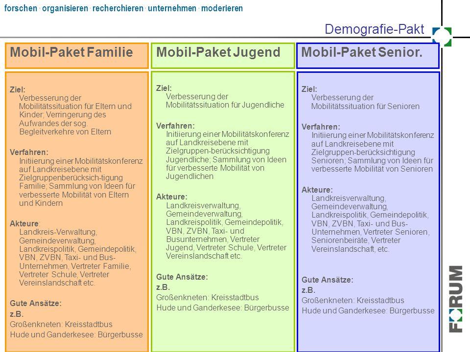 Demografie-Pakt Mobil-Paket Familie Mobil-Paket Jugend