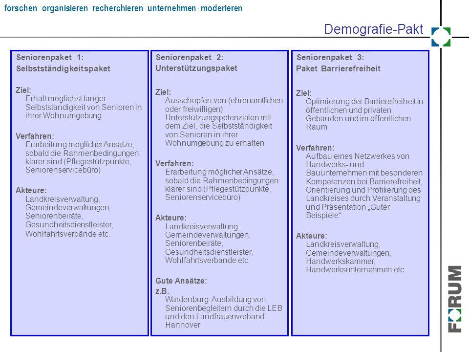 Demografie-Pakt Seniorenpaket 2: Unterstützungspaket Seniorenpaket 1: