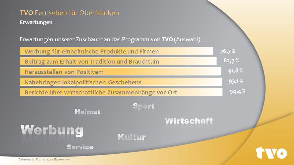 Werbung Wirtschaft Kultur TVO Fernsehen für Oberfranken Sport