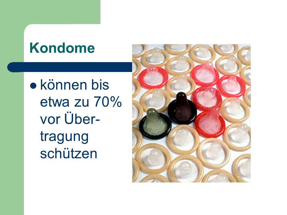 Kondome können bis etwa zu 70% vor Über-tragung schützen