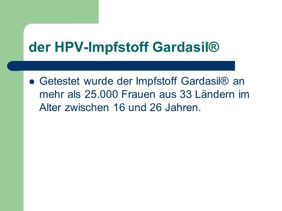 der HPV-Impfstoff Gardasil®