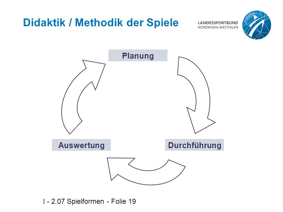 Didaktik / Methodik der Spiele