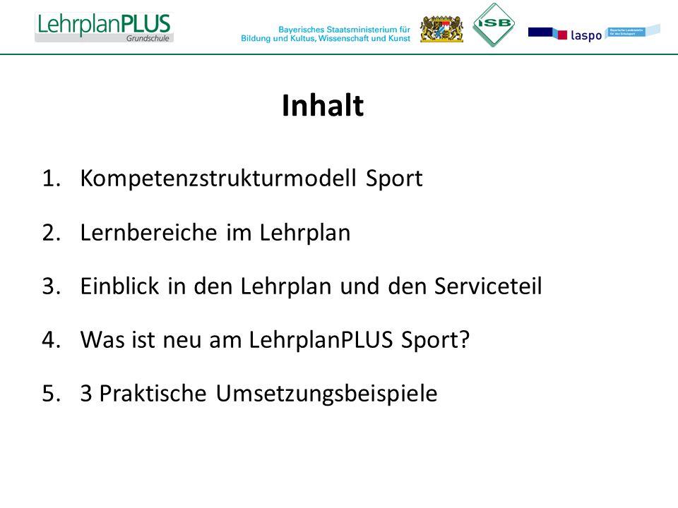 Inhalt Kompetenzstrukturmodell Sport Lernbereiche im Lehrplan