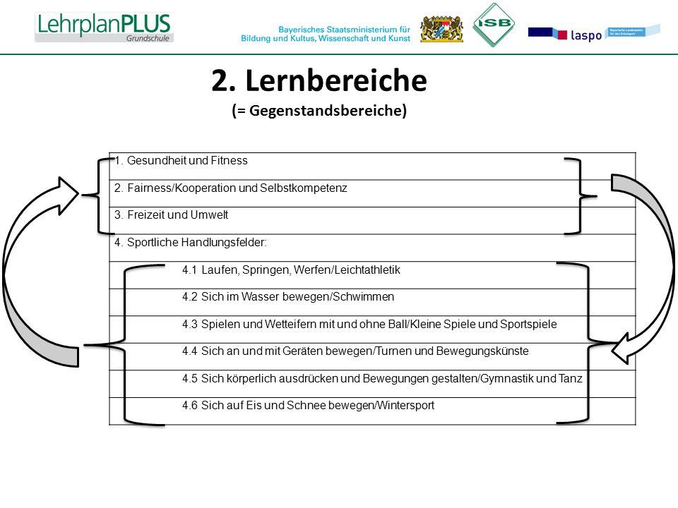 2. Lernbereiche (= Gegenstandsbereiche)