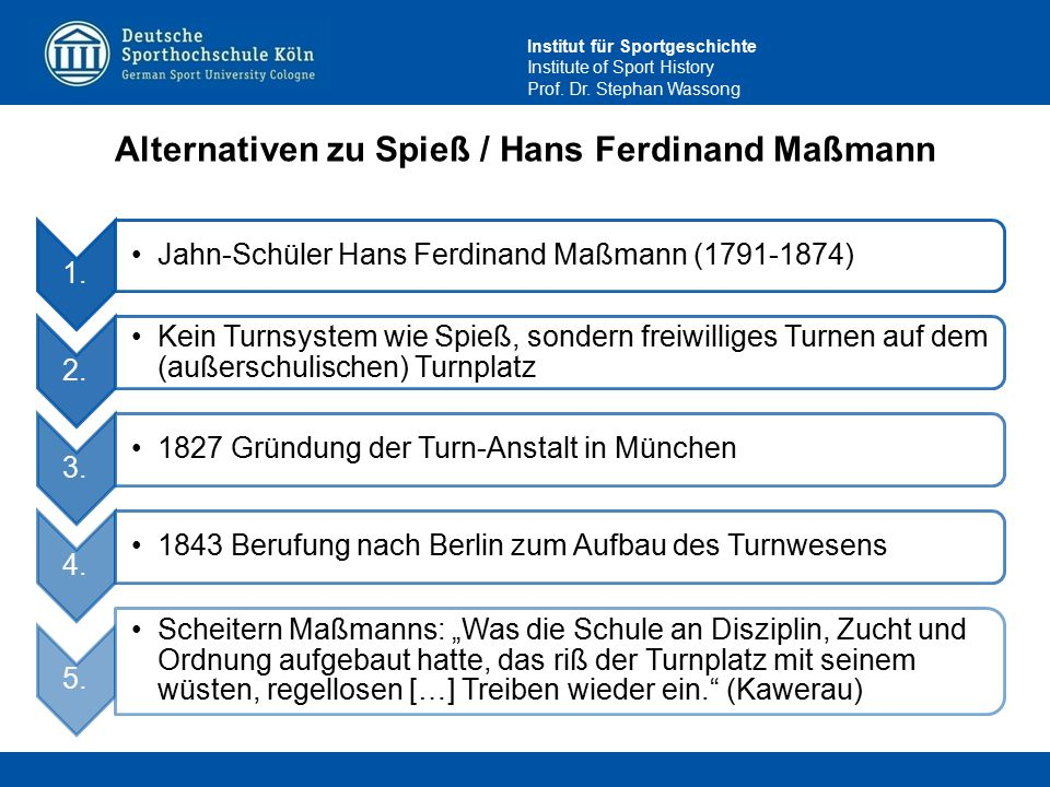 Alternativen zu Spieß / Hans Ferdinand Maßmann