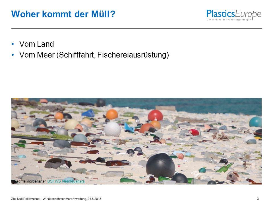 Woher kommt der Müll Vom Land