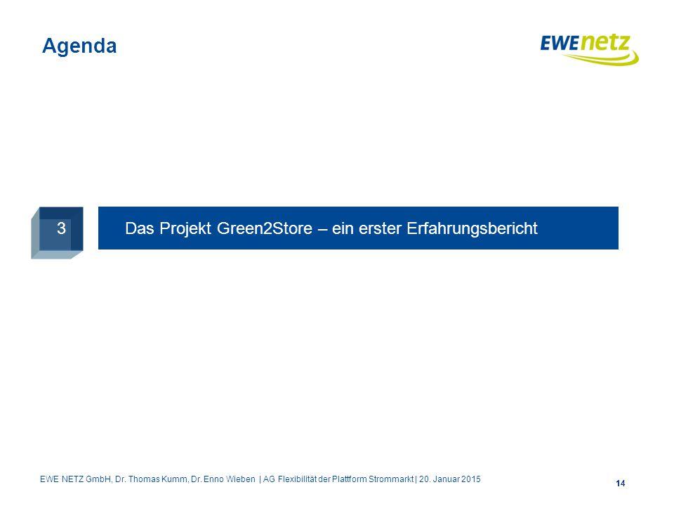 Agenda 3 Das Projekt Green2Store – ein erster Erfahrungsbericht