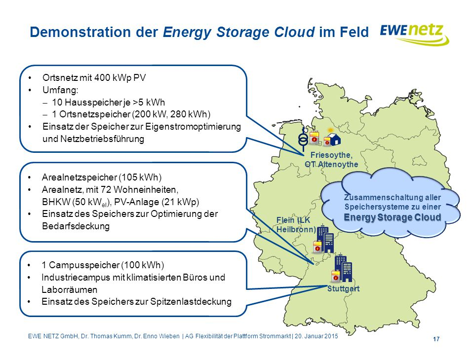 Demonstration der Energy Storage Cloud im Feld