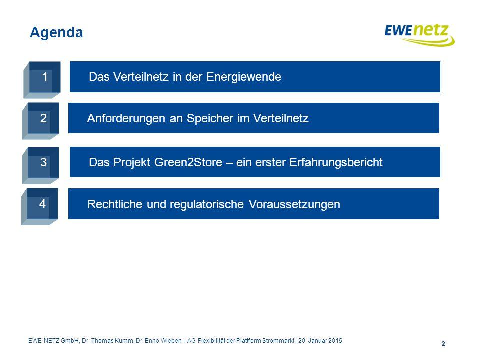 Agenda 1 Das Verteilnetz in der Energiewende 2