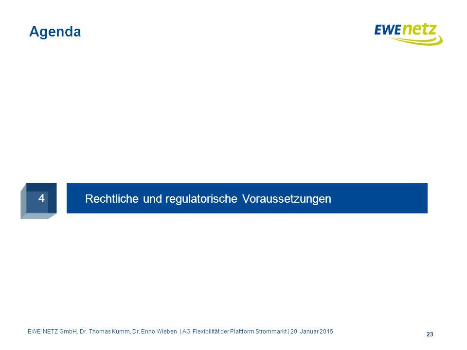 Agenda 4 Rechtliche und regulatorische Voraussetzungen