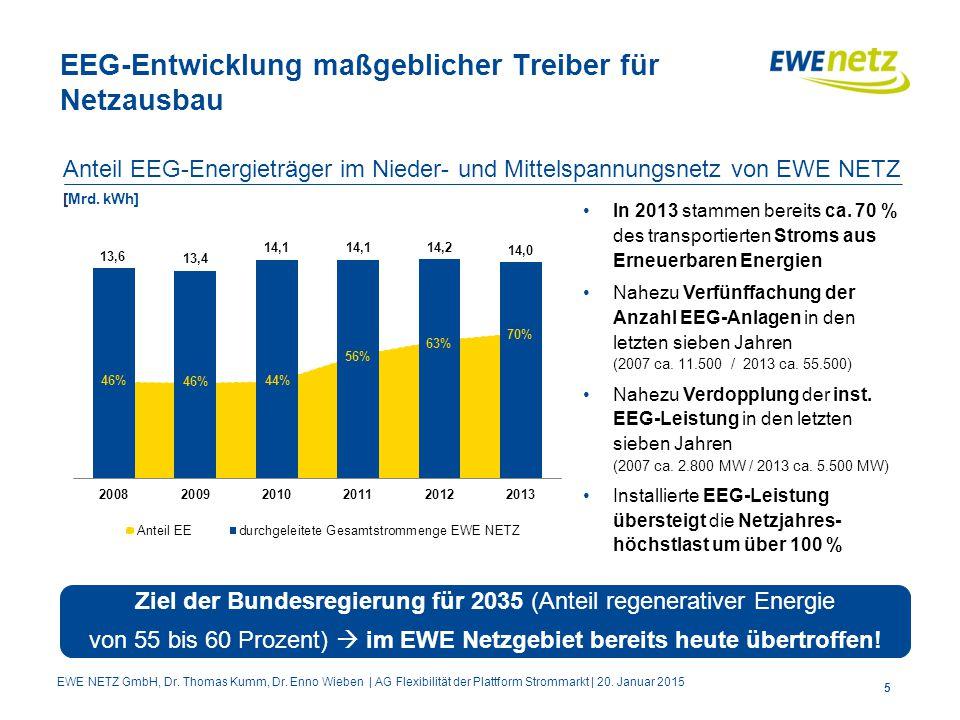 EEG-Entwicklung maßgeblicher Treiber für Netzausbau