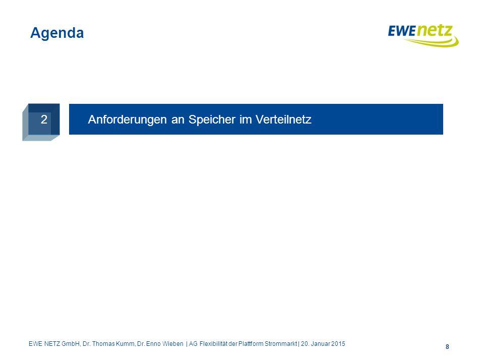 Agenda 2 Anforderungen an Speicher im Verteilnetz