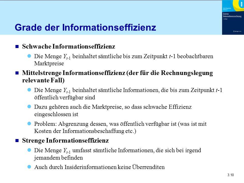 Grade der Informationseffizienz