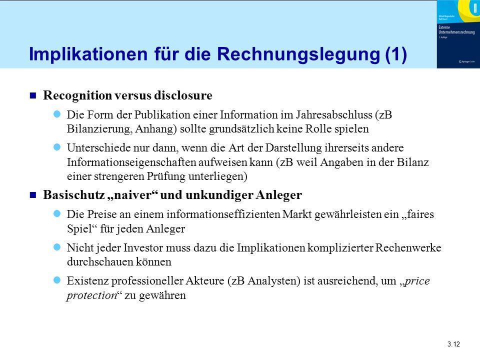 Implikationen für die Rechnungslegung (1)
