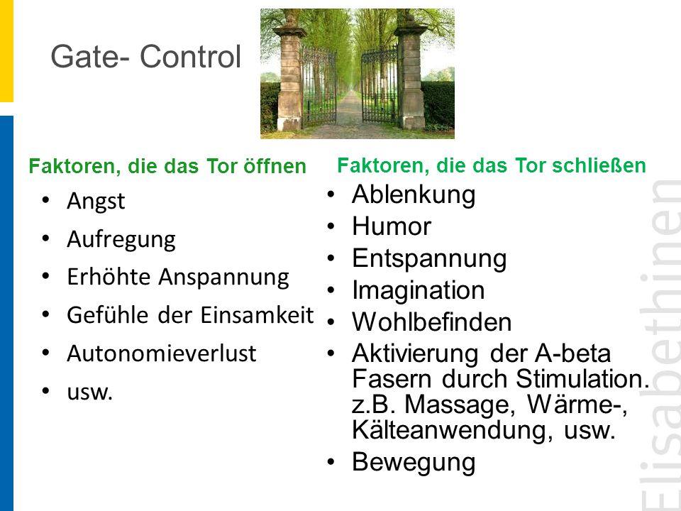 Gate- Control Angst Aufregung Erhöhte Anspannung