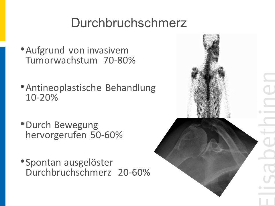 Durchbruchschmerz Aufgrund von invasivem Tumorwachstum 70-80%