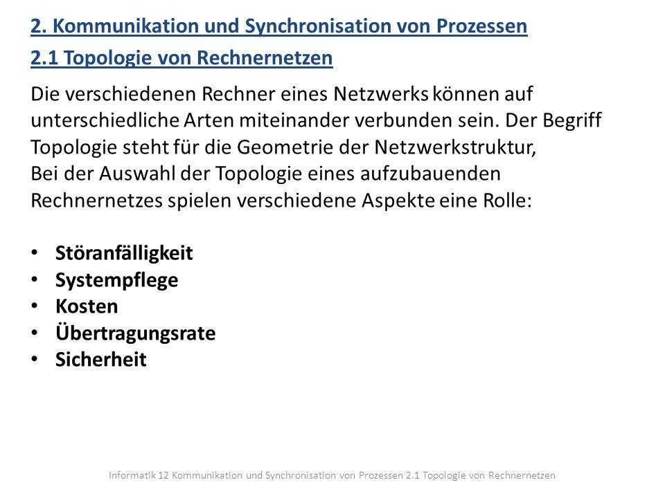 2. Kommunikation und Synchronisation von Prozessen 2