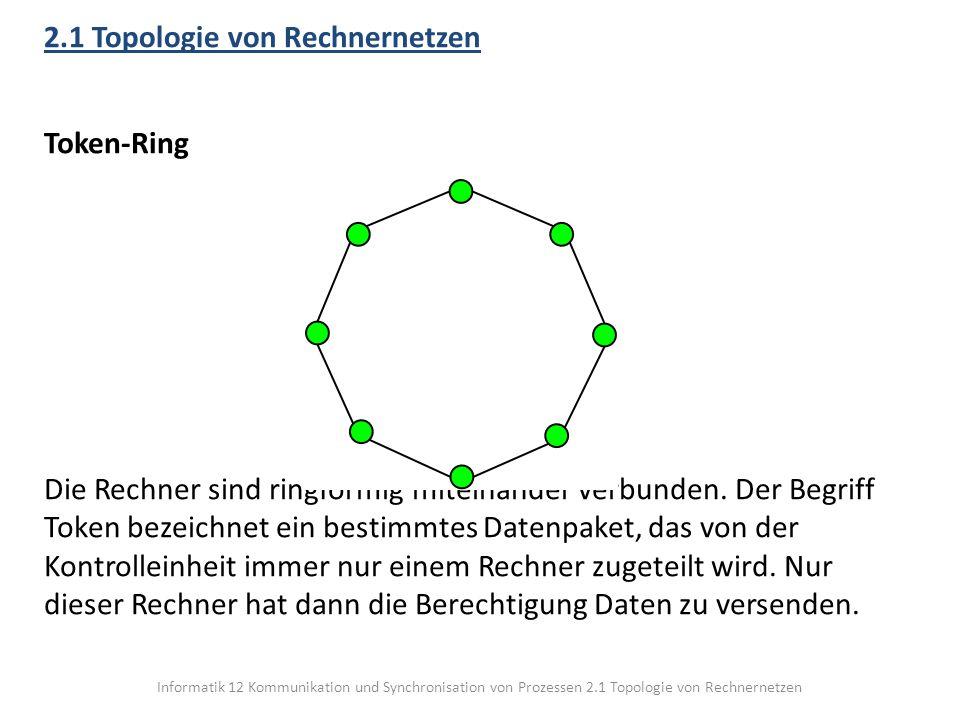 2.1 Topologie von Rechnernetzen