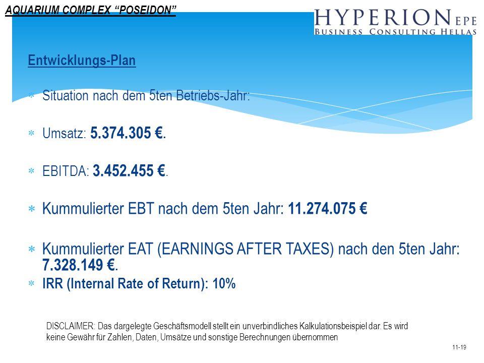 Kummulierter EBT nach dem 5ten Jahr: 11.274.075 €