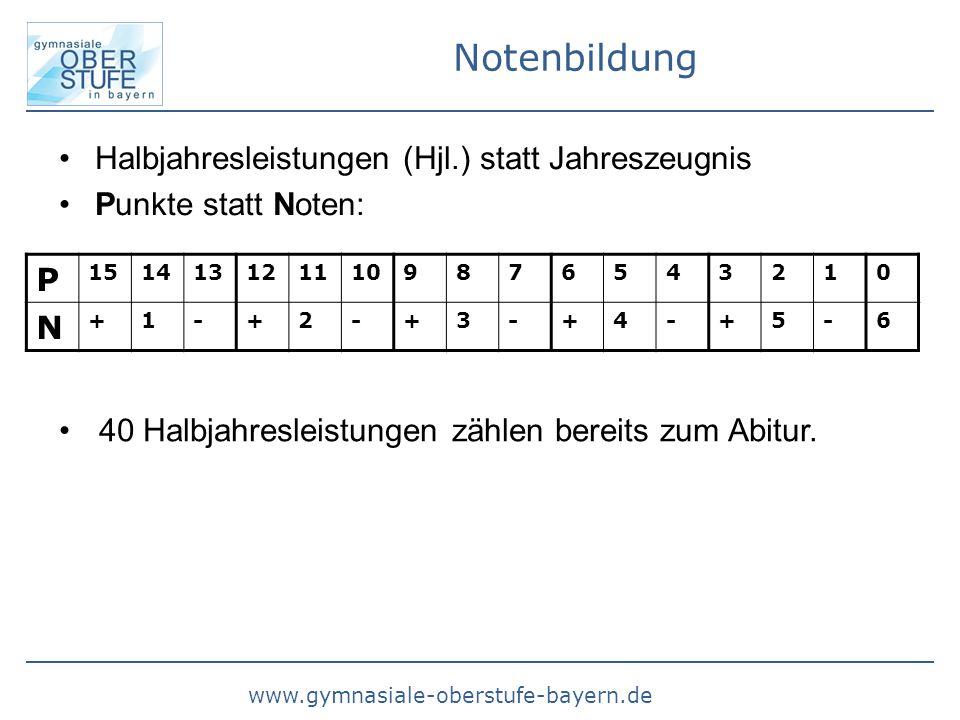 Notenbildung P Halbjahresleistungen (Hjl.) statt Jahreszeugnis N