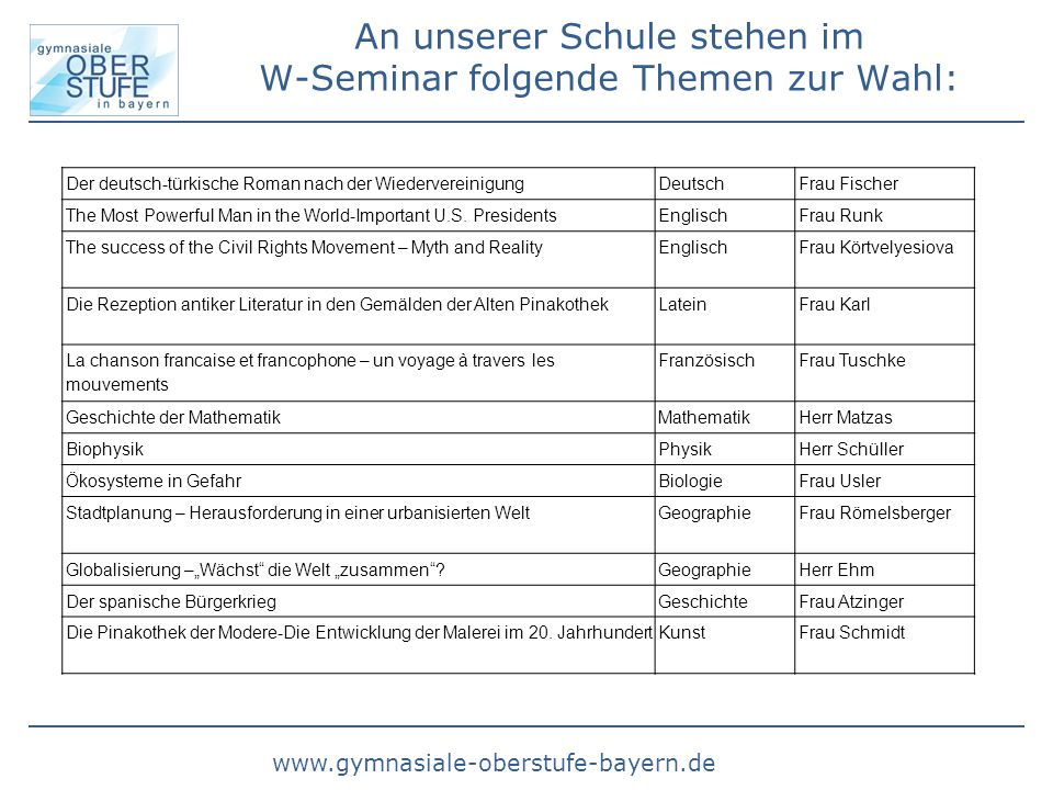 An unserer Schule stehen im W-Seminar folgende Themen zur Wahl: