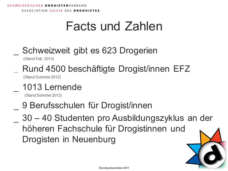 Facts und Zahlen Schweizweit gibt es 623 Drogerien 1013 Lernende