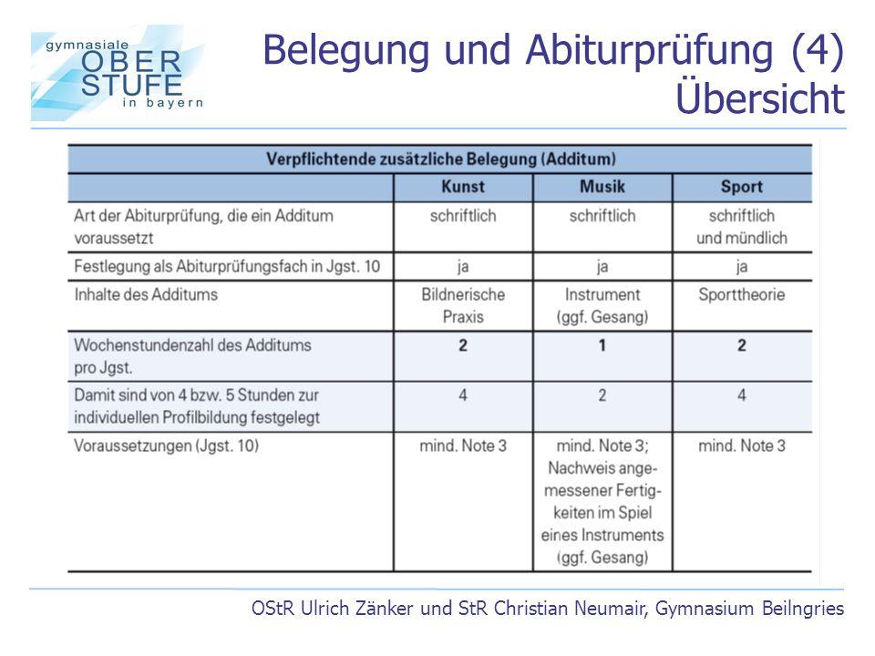 Belegung und Abiturprüfung (4) Übersicht