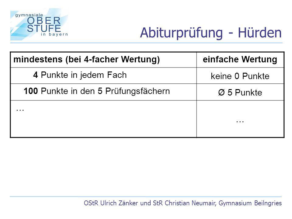 Abiturprüfung - Hürden