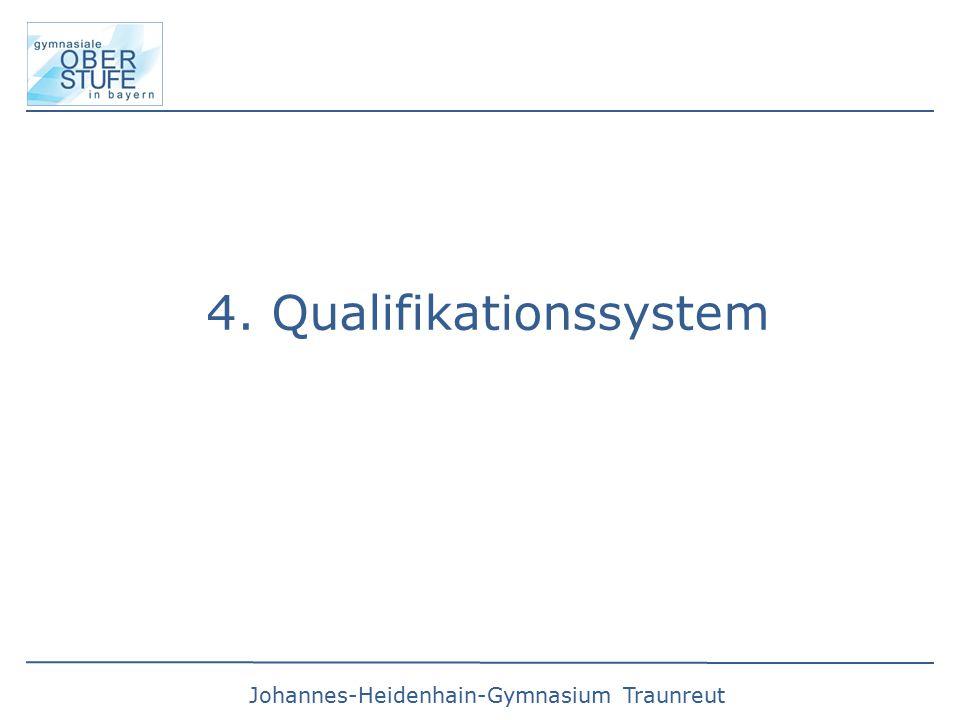 4. Qualifikationssystem