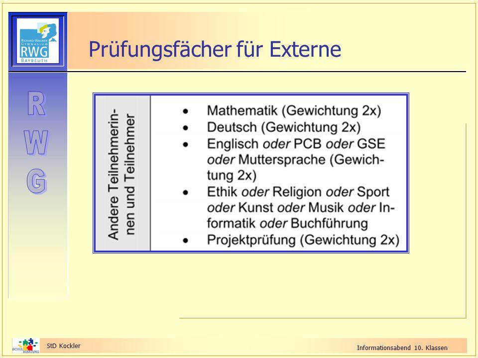 Prüfungsfächer für Externe