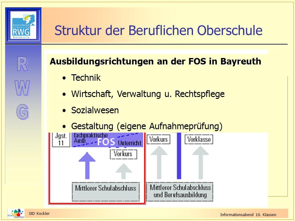 Struktur der Beruflichen Oberschule