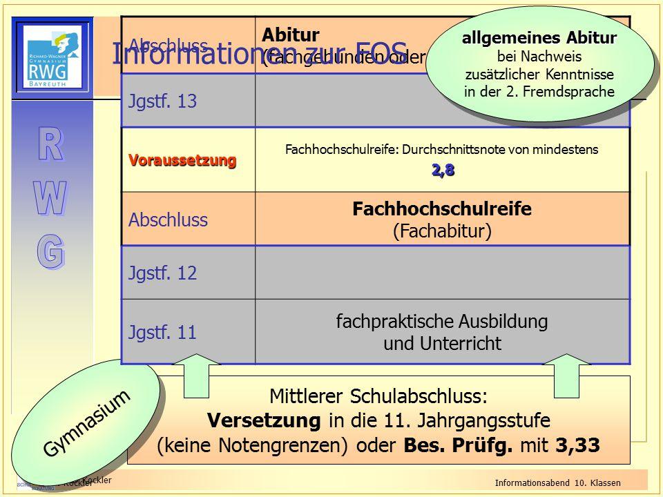Informationen zur FOS Gymnasium Mittlerer Schulabschluss: