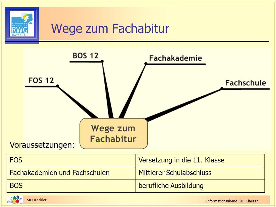 Informationsabend 10. Klassen