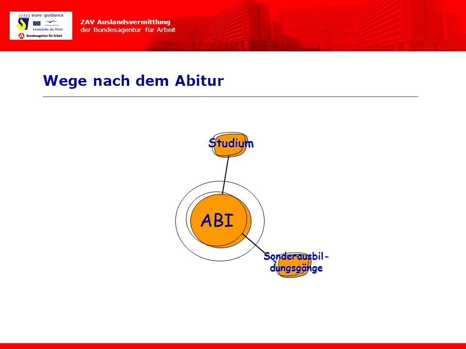 Wege nach dem Abitur Studium ABI Sonderausbil- dungsgänge