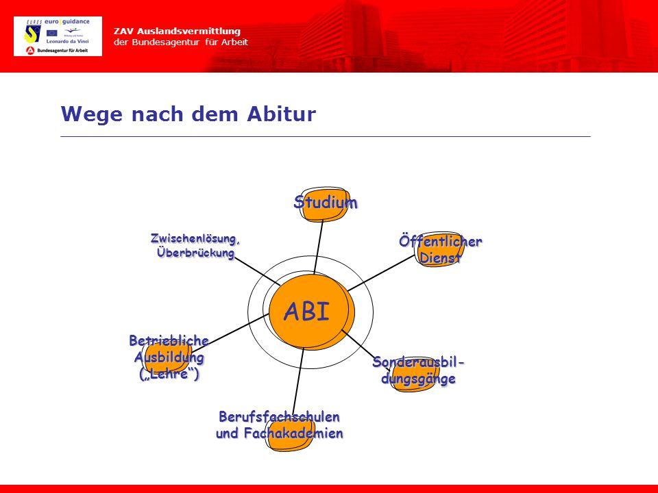 ABI Wege nach dem Abitur Studium Öffentlicher Dienst Betriebliche