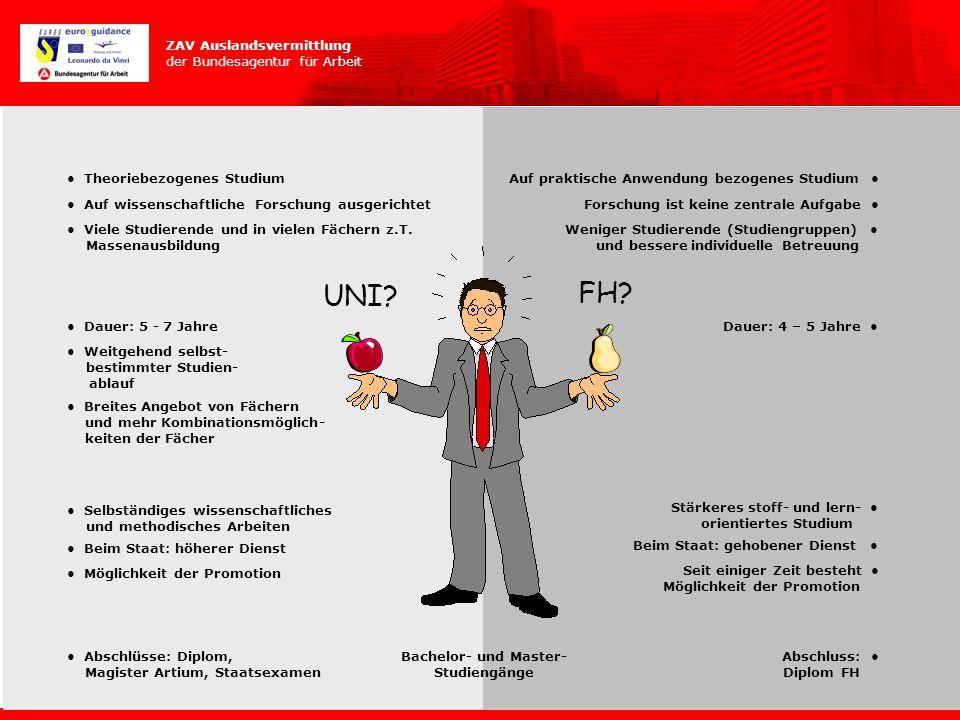 UNI FH ● Theoriebezogenes Studium Europäische Schule Varese