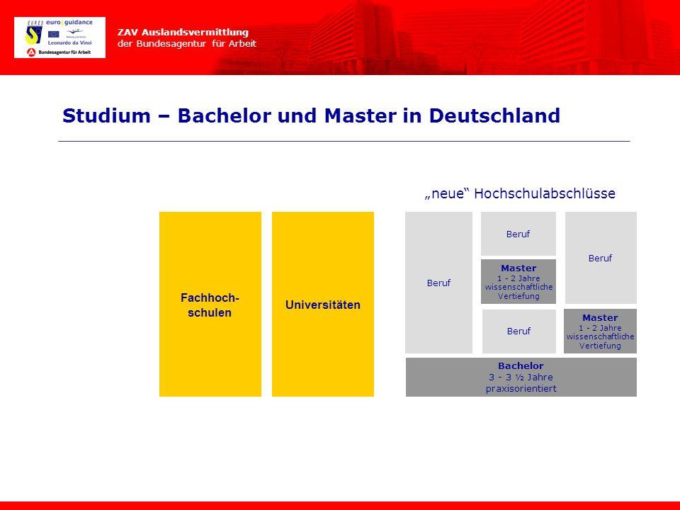 Studium – Bachelor und Master in Deutschland
