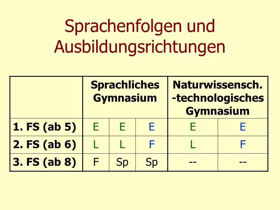 Sprachenfolgen und Ausbildungsrichtungen