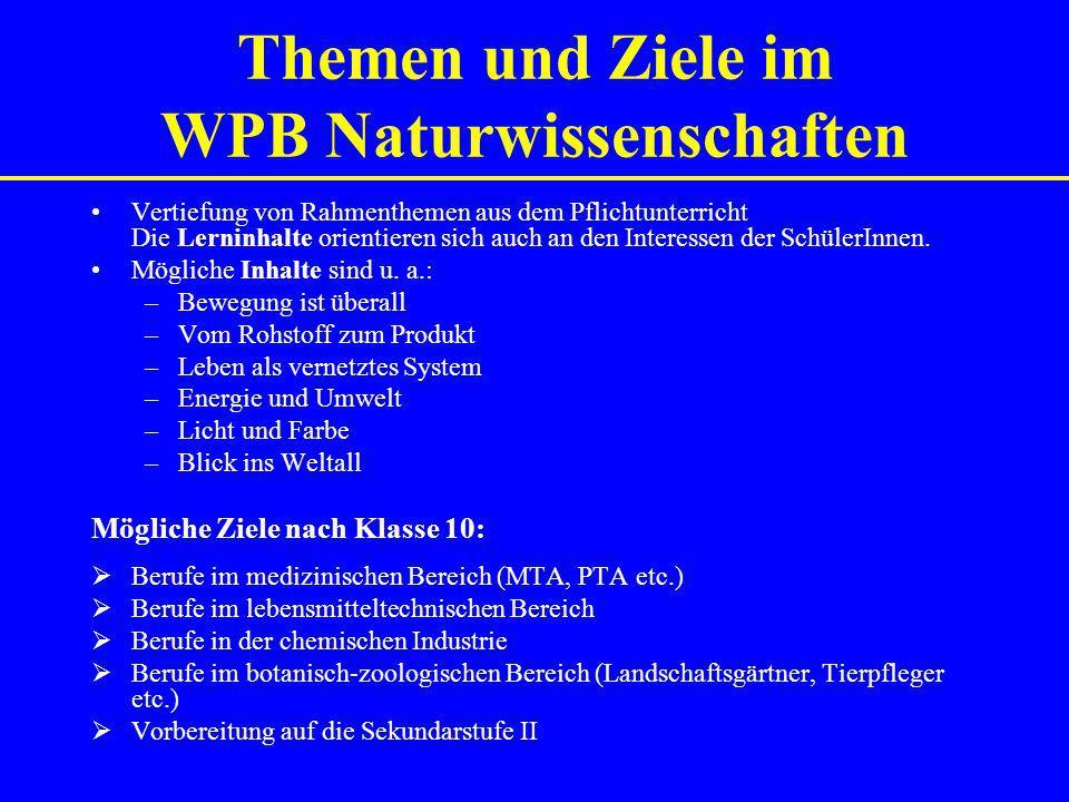 Themen und Ziele im WPB Naturwissenschaften