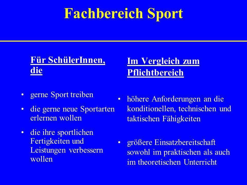 Fachbereich Sport Für SchülerInnen, die