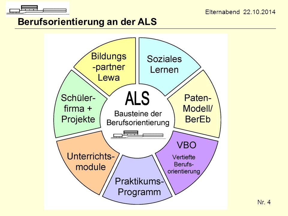 Berufsorientierung an der ALS