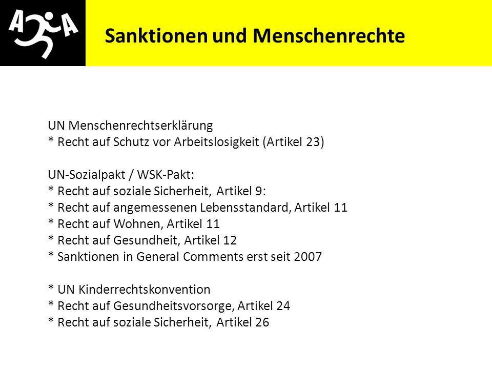 Sanktionen und Menschenrechte