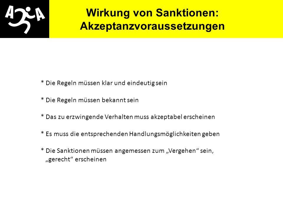 Wirkung von Sanktionen: Akzeptanzvoraussetzungen