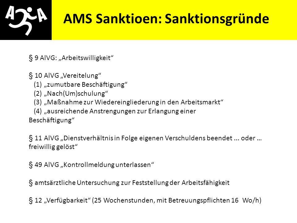 AMS Sanktioen: Sanktionsgründe