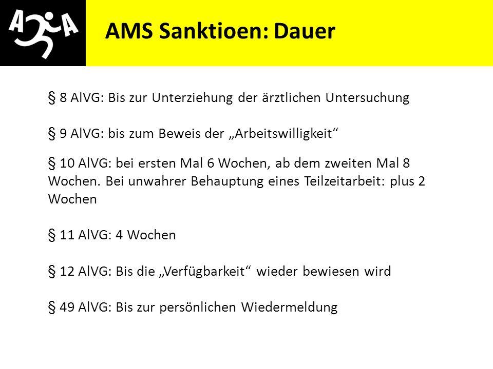 """AMS Sanktioen: Dauer § 8 AlVG: Bis zur Unterziehung der ärztlichen Untersuchung. § 9 AlVG: bis zum Beweis der """"Arbeitswilligkeit"""